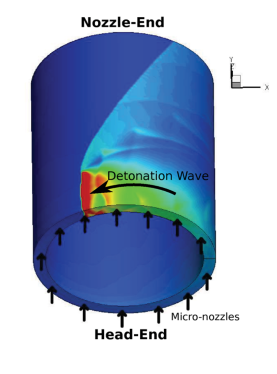Example schematic of a Rotating Detonation Engine. Source: Kailasanath